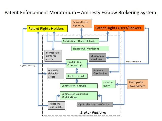 Amnesty_Program